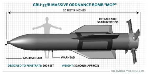GBU-57B version of bunker buster.