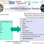 How Google, Facebook, Skype, Yahoo and AOL are all blatantly lying to their own users in denying NSA spy grid scheme