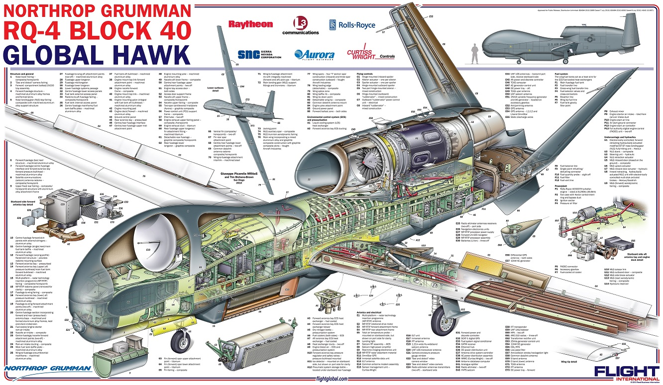 drone model kit with  on Grumman F 14a Tomcat 148 From Tamiya in addition Lego Mindstorms Nxt Construction Kit likewise Spacexs Rocket Victorious Robot Boat Last as well Super Huge Mugin 4450mm Uav H T Tail Plane Platform g628 in addition Newtfsaracoa.