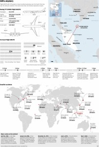 Malayasia Air crash infographic. Click to enlarge