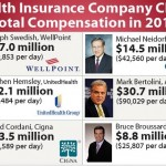 Health insurance corporate CEOs rake in millions while the masses can barely afford premiums