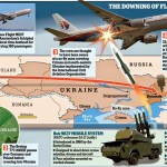 The downing of MH17. Click to enlarge