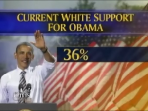 White support for Obama