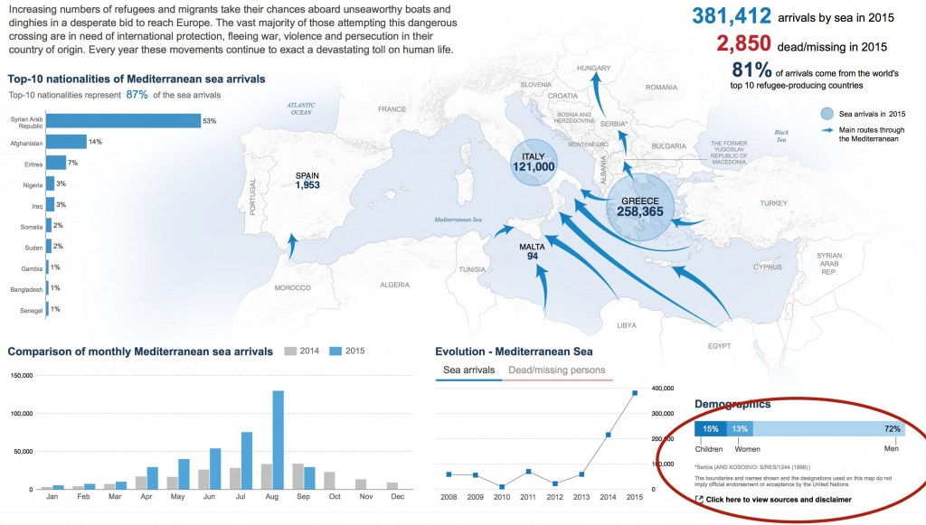 refugee-infographic