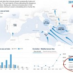 Here's the ONE Fact That Dismantles the 'Syrian Refugee' MYTH