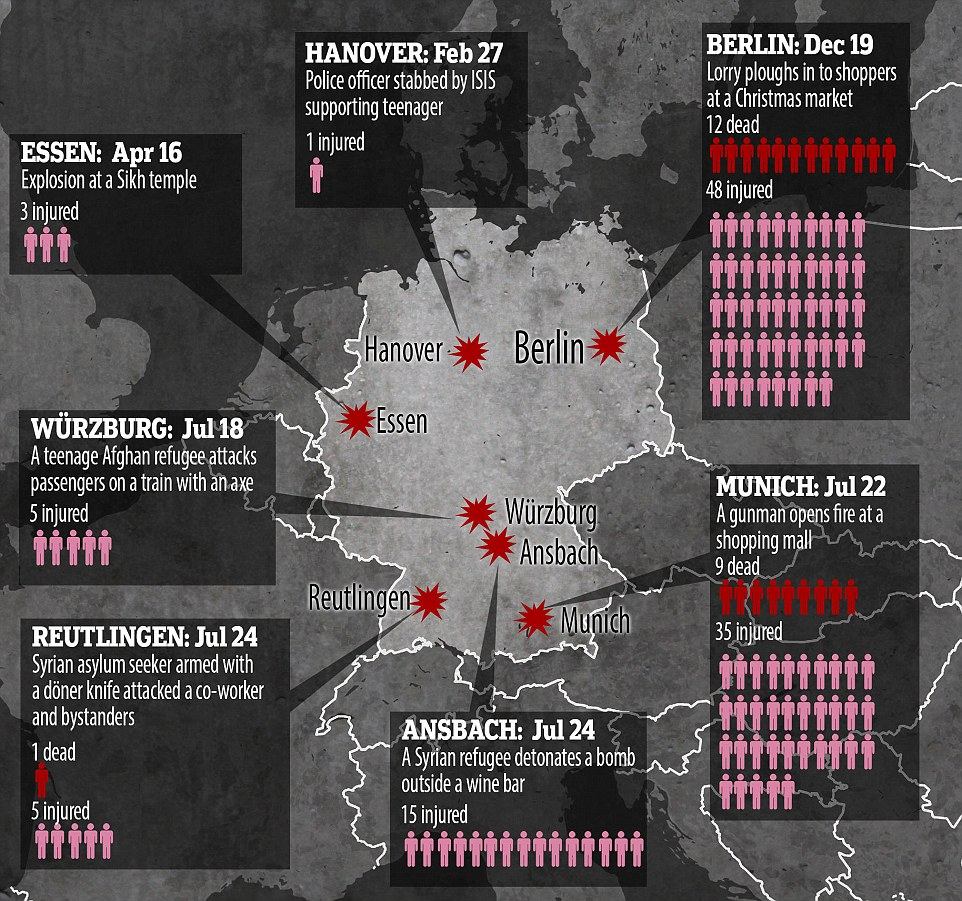 Terror attacks in Germany in 2016. Click to enlarge