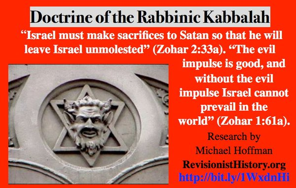 Doctrine of Rabbainic Kabballah
