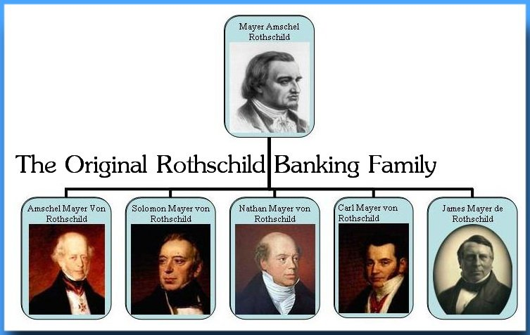 Rothschilds family tree