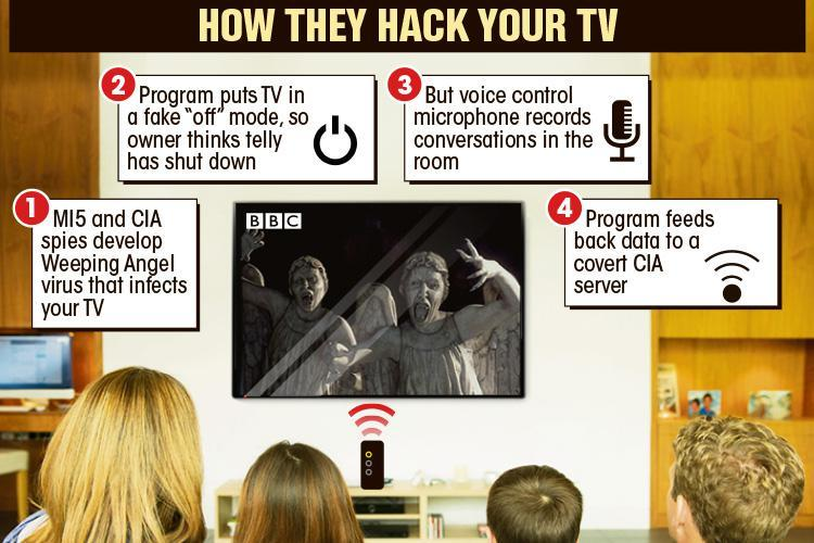 af-graphic-hack-tv