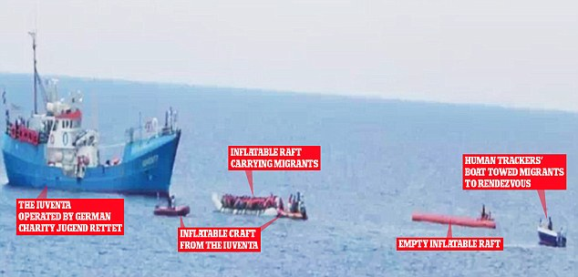Photographs captured by undercover officers show the criminals 'escorting' vessels packed with asylum seekers before being transferred to aid boats bound for Italy. Click to enlarge