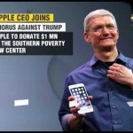 US Corporations Support Anti-American Hate Group
