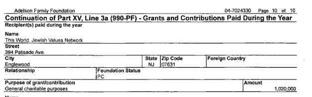 Sheldon Adelson's contribution to Botech's World Values Network, of over $1 million