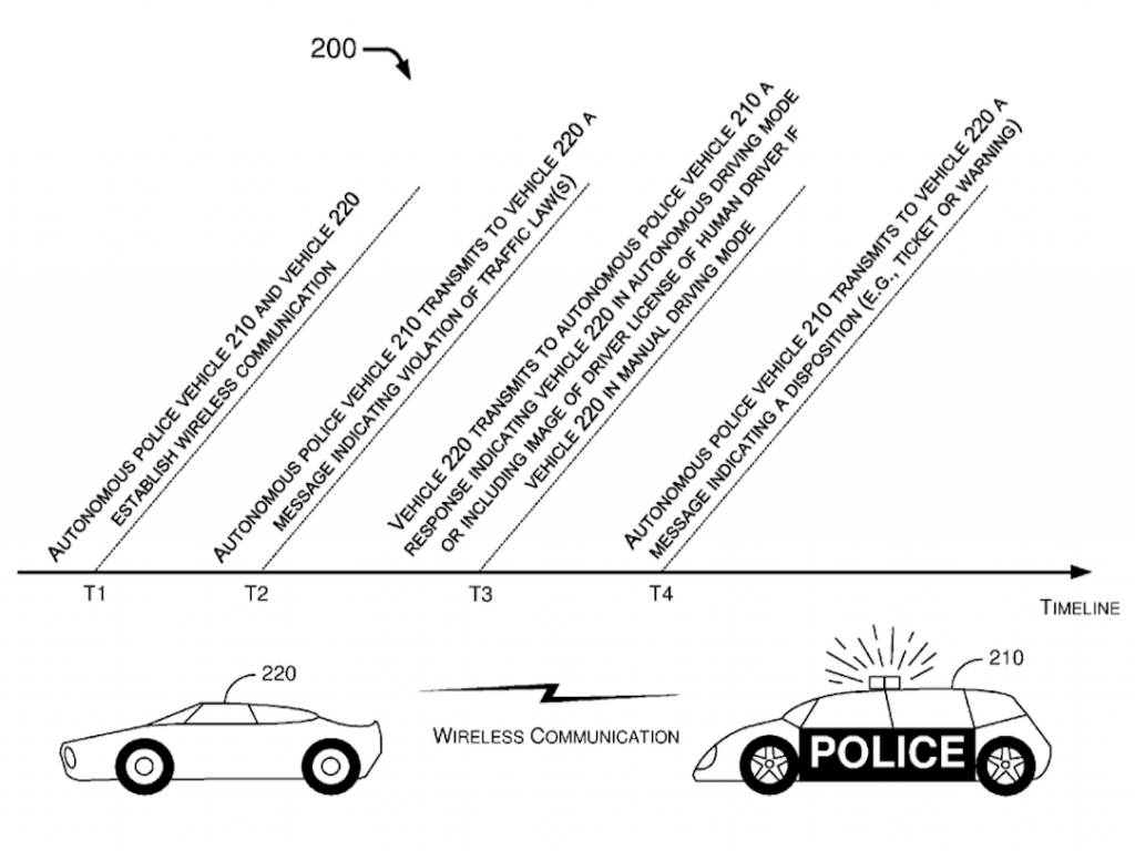 ford-police-car-patent-2