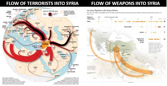 flow of weapons and terrorists to Syria