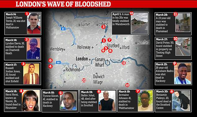 London's wave of killings. Click to enlarge