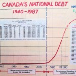 How Pierre Trudeau Turned Canadians into Debt Slaves