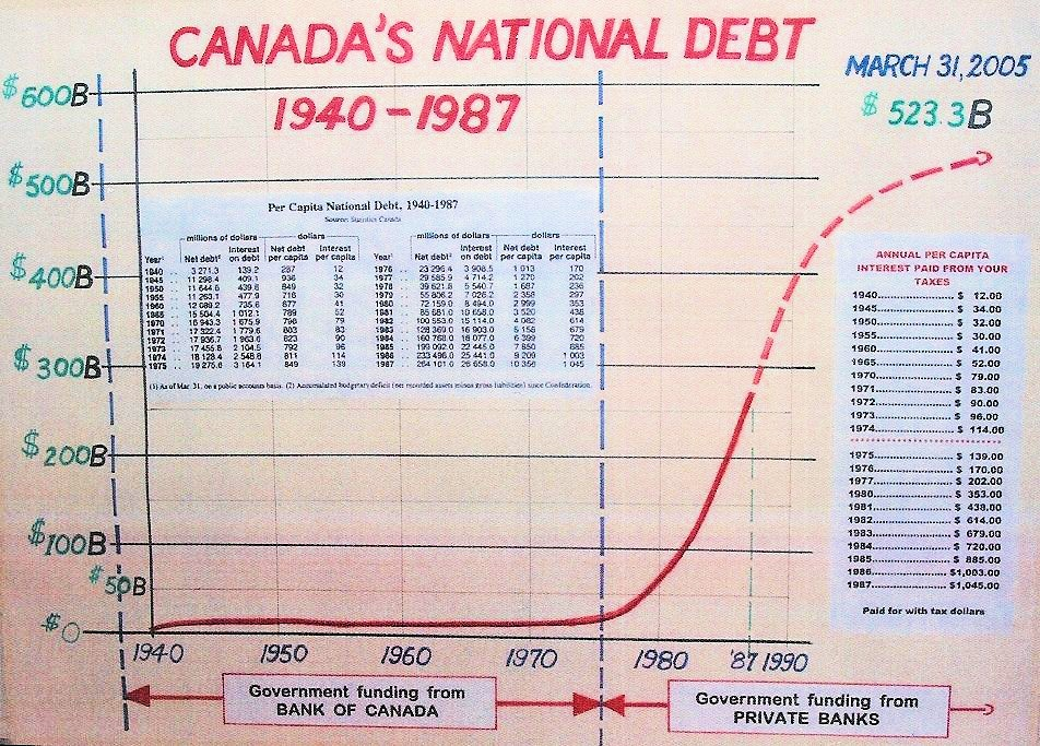 canadian national-debt-chart1