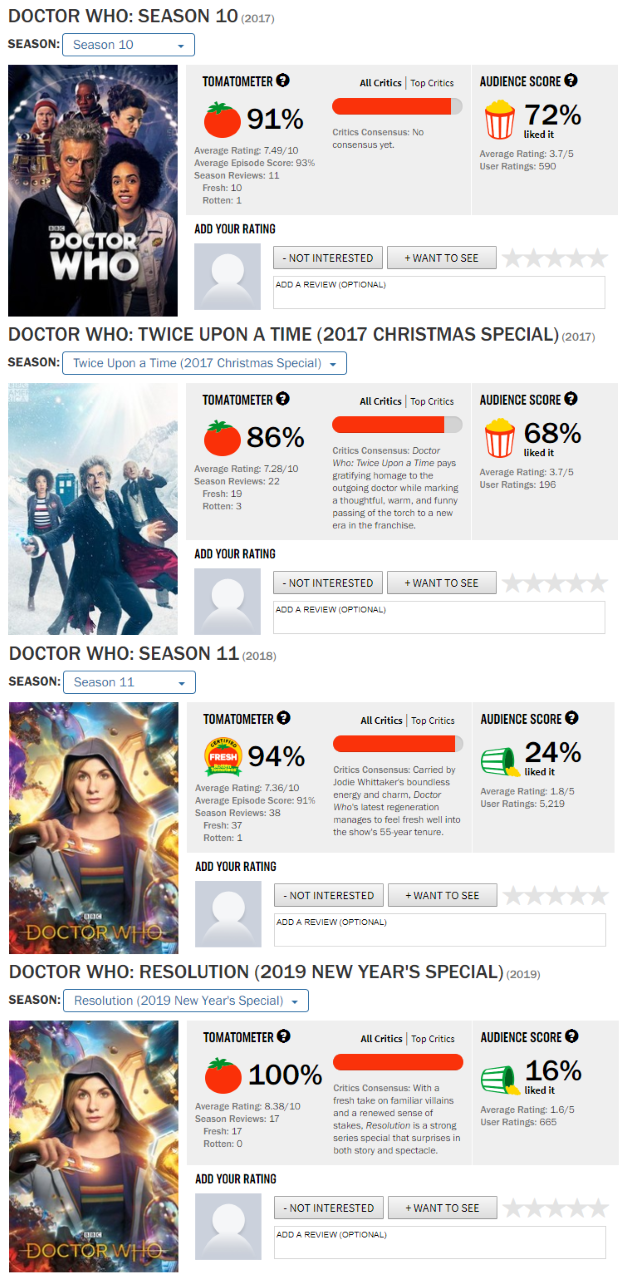 Dr Who Audience Decline