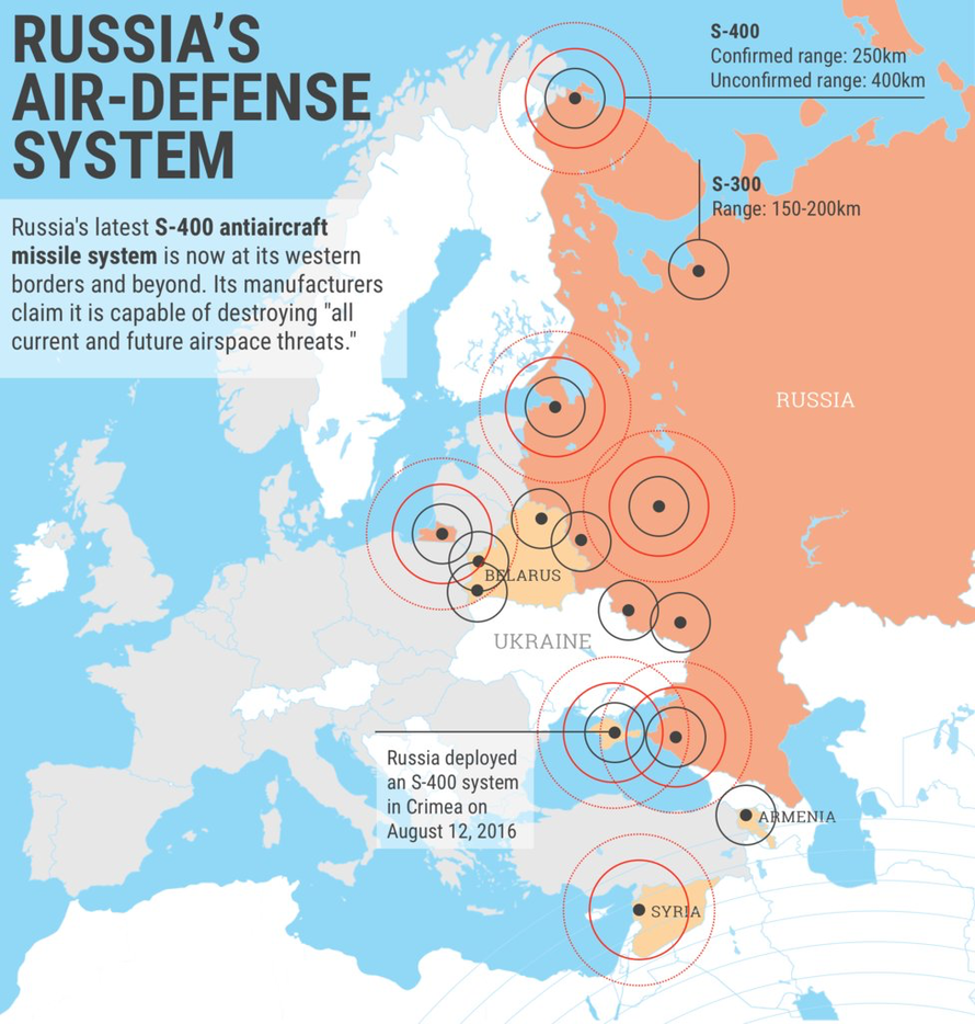 Russian air defence map. Click to enlarge