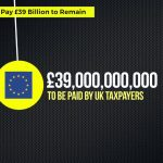 Why the PMs Deal Does NOT Mean Leaving the EU