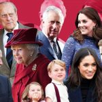 The British Royal Family is costing taxpayers more than ever