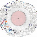 Bilderberg: interconnected vested interests. Click to enlarge