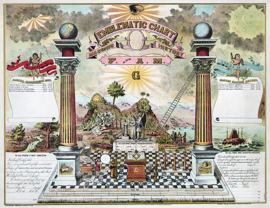 A Masonic emblematic chart. Click to enlarge