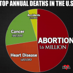 What Does Planned Parenthood Do With Babies That Survive Abortions?