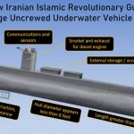 The robot submarine, known as a UUV (Uncrewed Underwater Vehicle) is quite large, loosely comparable to those being prototyped for the U.S. Navy and Royal Navy. Click to enlarge